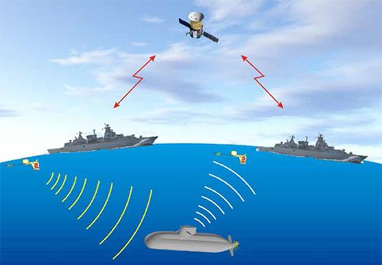 Bild_Trends_Unterwasserkriegsfuehrung