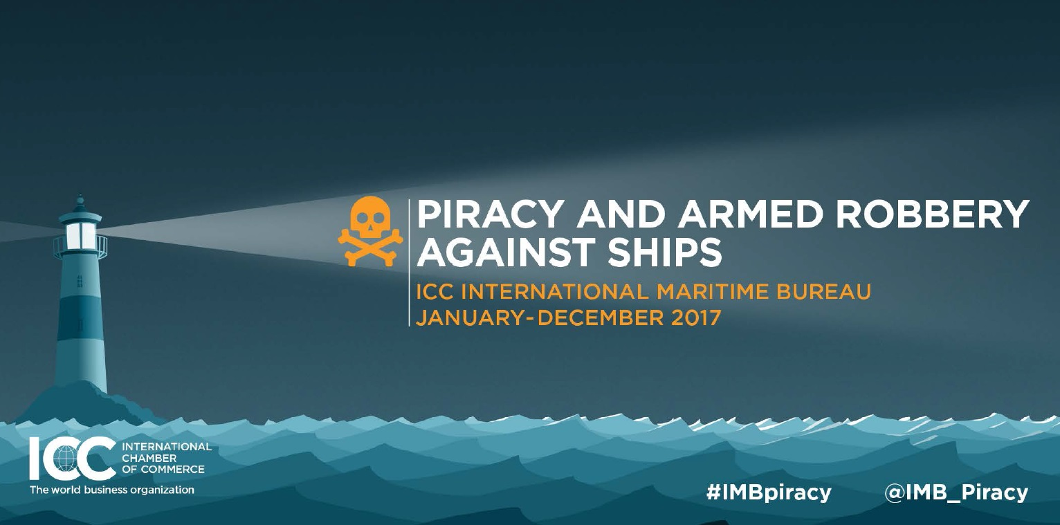 piracy and its regulations Mindful of the complex nature of the problem of piracy and armed robbery against ships affirming that, to ensure greater effectiveness of this agreement, it is indispensable for each contracting party to strengthen its measures aimed at preventing and suppressing piracy and armed robbery against ships.
