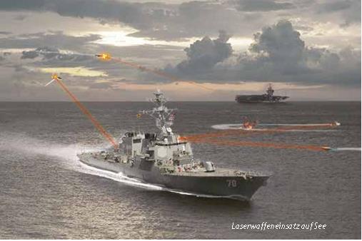 Laser Neues Bild